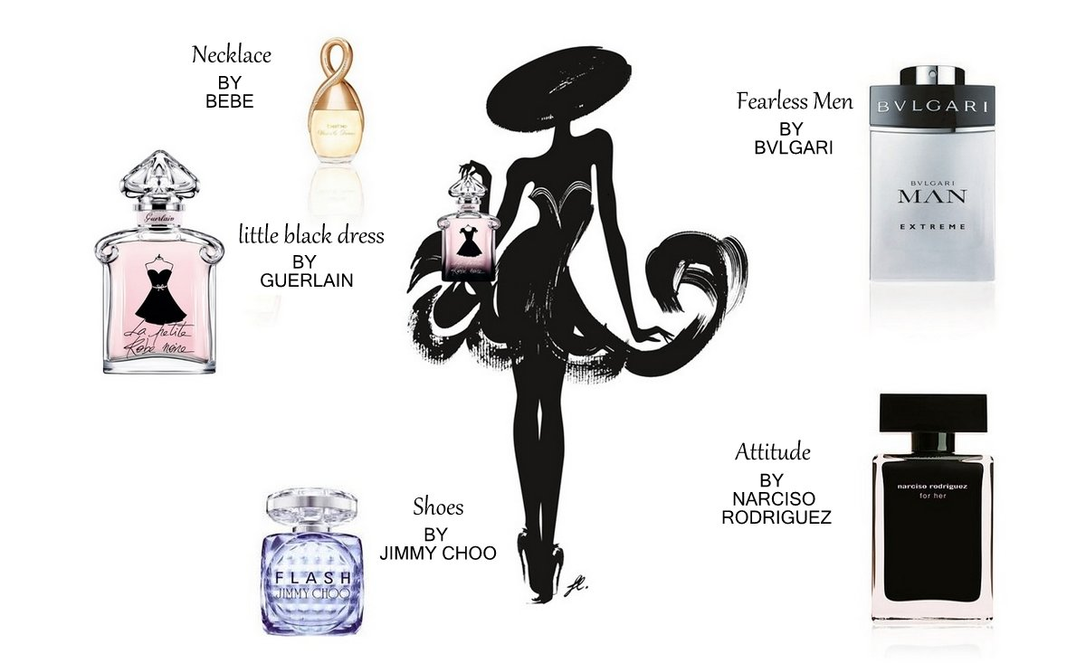 5 accesories for a perfumed total look
